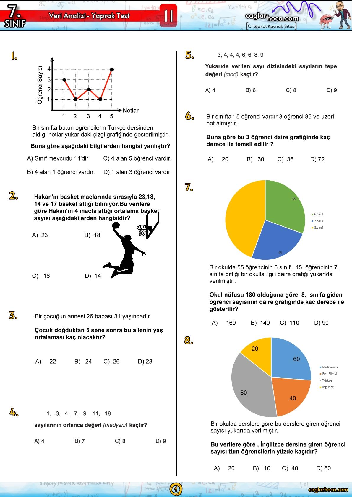 7.Sınıf 11.Ünite Veri Analizi Yaprak Test